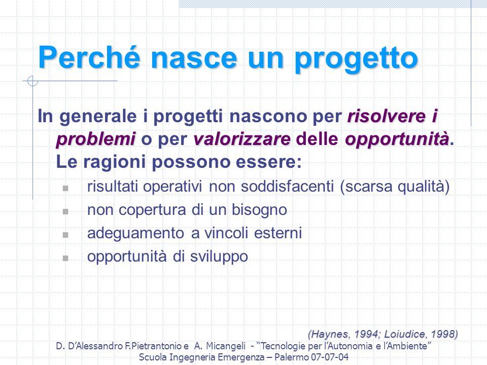 D. DAlessandro F.Pietrantonio e A. Micangeli - Tecnologie per lAutonomia e lAmbiente Scuola Ingegneria Emergenza – Palermo 07-07-04 Perché nasce un pr