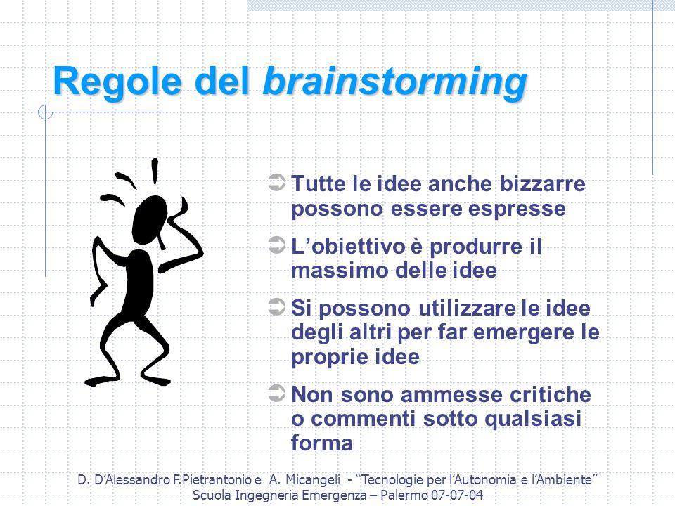 D. DAlessandro F.Pietrantonio e A. Micangeli - Tecnologie per lAutonomia e lAmbiente Scuola Ingegneria Emergenza – Palermo 07-07-04 Regole del brainst