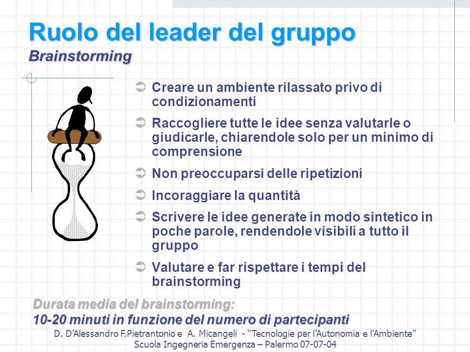 D. DAlessandro F.Pietrantonio e A. Micangeli - Tecnologie per lAutonomia e lAmbiente Scuola Ingegneria Emergenza – Palermo 07-07-04 Ruolo del leader d