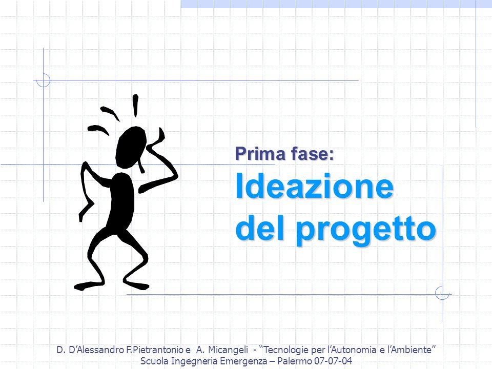 D. DAlessandro F.Pietrantonio e A. Micangeli - Tecnologie per lAutonomia e lAmbiente Scuola Ingegneria Emergenza – Palermo 07-07-04 Prima fase: Ideazi