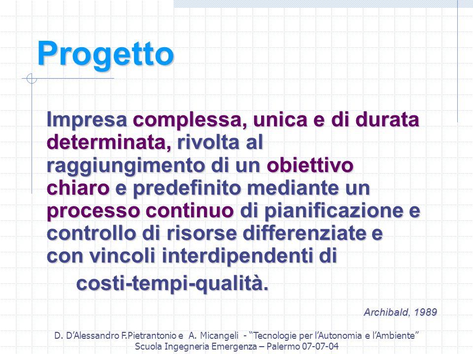 D. DAlessandro F.Pietrantonio e A. Micangeli - Tecnologie per lAutonomia e lAmbiente Scuola Ingegneria Emergenza – Palermo 07-07-04 Progetto Impresa c