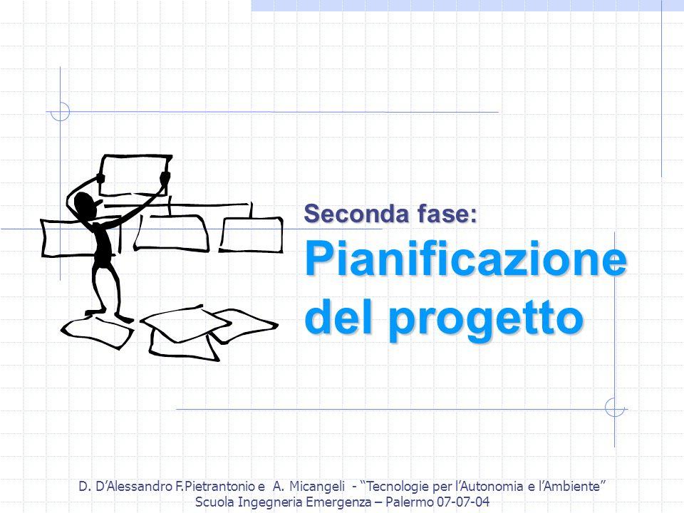 D. DAlessandro F.Pietrantonio e A. Micangeli - Tecnologie per lAutonomia e lAmbiente Scuola Ingegneria Emergenza – Palermo 07-07-04 Seconda fase: Pian