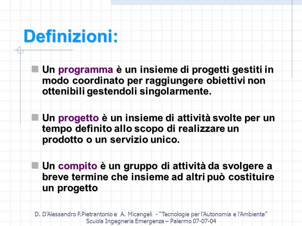 D. DAlessandro F.Pietrantonio e A. Micangeli - Tecnologie per lAutonomia e lAmbiente Scuola Ingegneria Emergenza – Palermo 07-07-04 Definizioni: n Un