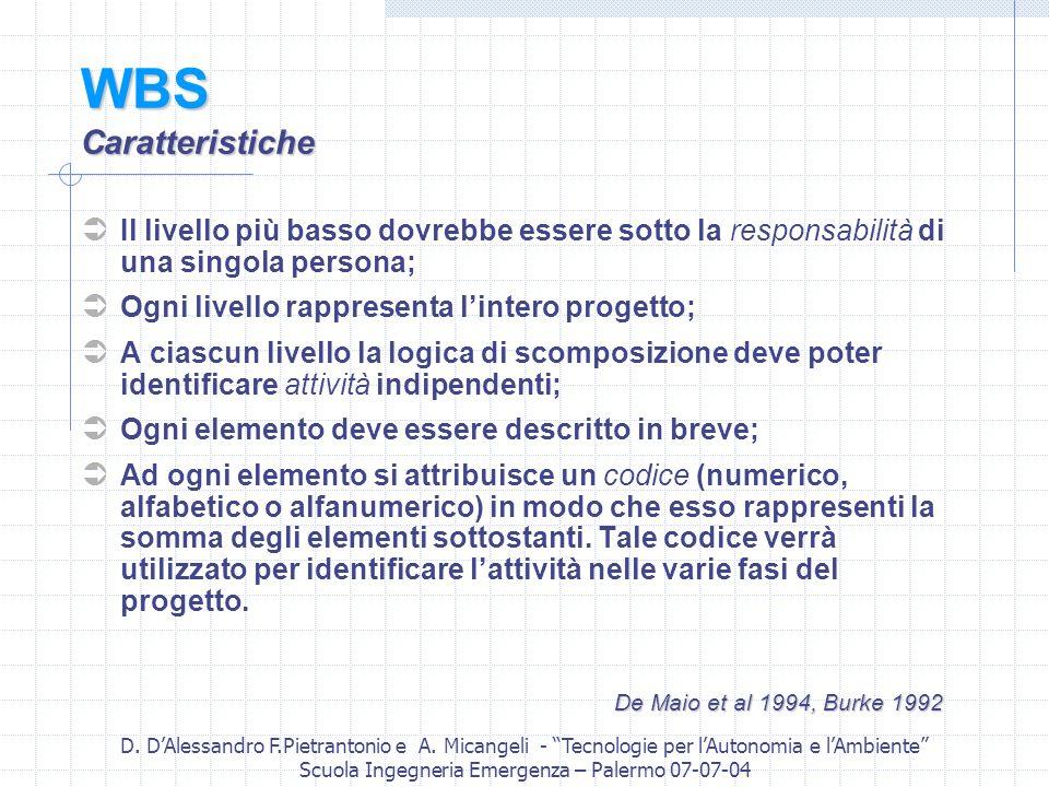 D. DAlessandro F.Pietrantonio e A. Micangeli - Tecnologie per lAutonomia e lAmbiente Scuola Ingegneria Emergenza – Palermo 07-07-04 WBS Caratteristich
