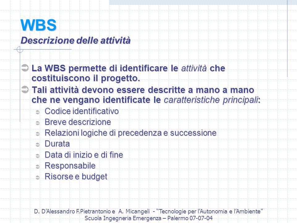 D. DAlessandro F.Pietrantonio e A. Micangeli - Tecnologie per lAutonomia e lAmbiente Scuola Ingegneria Emergenza – Palermo 07-07-04 WBS Descrizione de