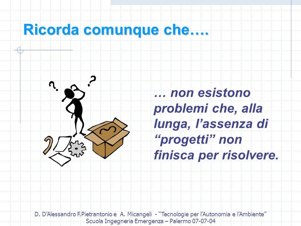 D. DAlessandro F.Pietrantonio e A. Micangeli - Tecnologie per lAutonomia e lAmbiente Scuola Ingegneria Emergenza – Palermo 07-07-04 Ricorda comunque c
