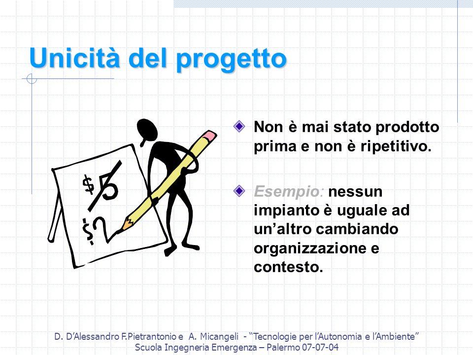 D. DAlessandro F.Pietrantonio e A. Micangeli - Tecnologie per lAutonomia e lAmbiente Scuola Ingegneria Emergenza – Palermo 07-07-04 Unicità del proget