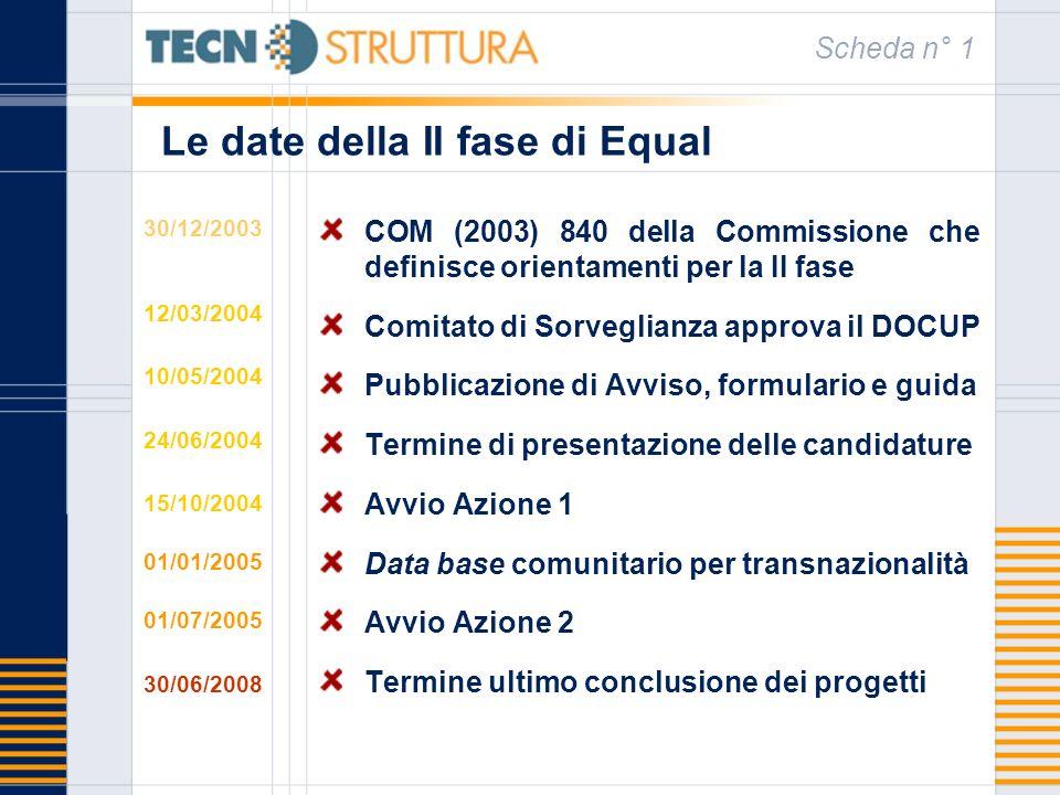 Le date della II fase di Equal COM (2003) 840 della Commissione che definisce orientamenti per la II fase Comitato di Sorveglianza approva il DOCUP Pu