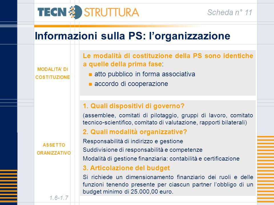 Informazioni sulla PS: lorganizzazione Scheda n° 11 Le modalità di costituzione della PS sono identiche a quelle della prima fase: atto pubblico in forma associativa accordo di cooperazione 1.6-1.7 1.