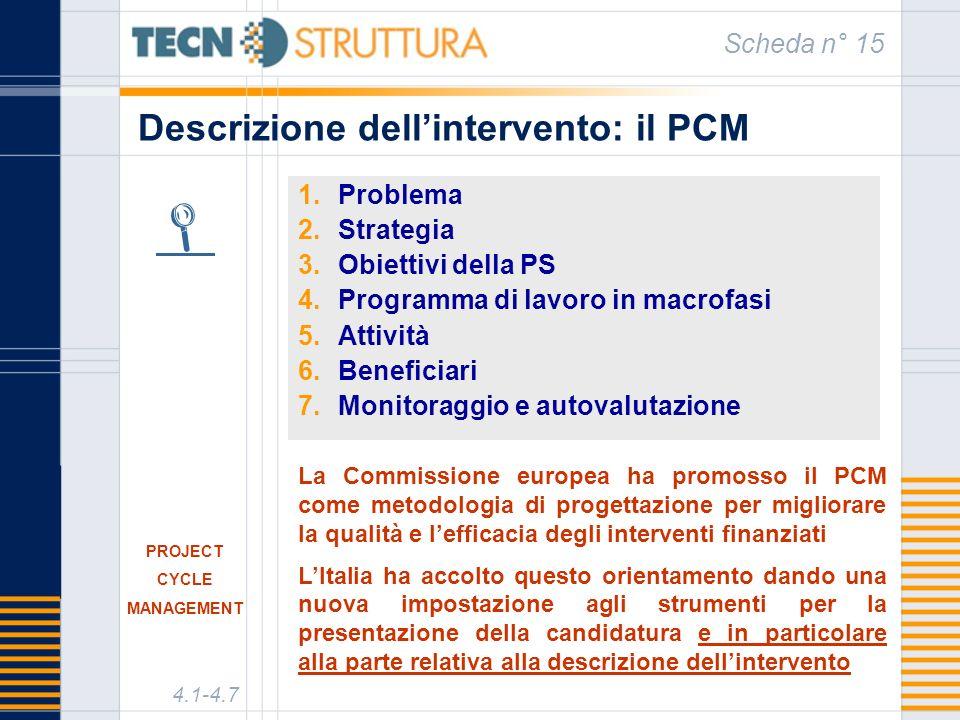 Descrizione dellintervento: il PCM 1.Problema 2.Strategia 3.Obiettivi della PS 4.Programma di lavoro in macrofasi 5.Attività 6.Beneficiari 7.Monitorag