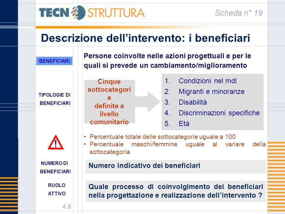 Descrizione dellintervento: i beneficiari Scheda n° 19 4.6 Persone coinvolte nelle azioni progettuali e per le quali si prevede un cambiamento/miglior