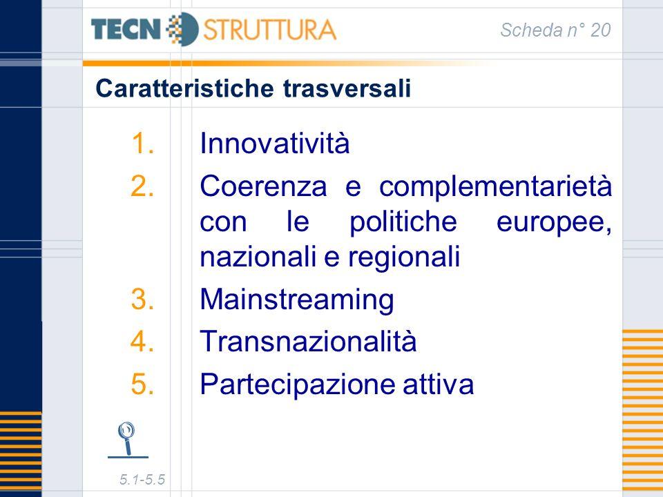 Caratteristiche trasversali 1.Innovatività 2.Coerenza e complementarietà con le politiche europee, nazionali e regionali 3.Mainstreaming 4.Transnazionalità 5.Partecipazione attiva Scheda n° 20 5.1-5.5