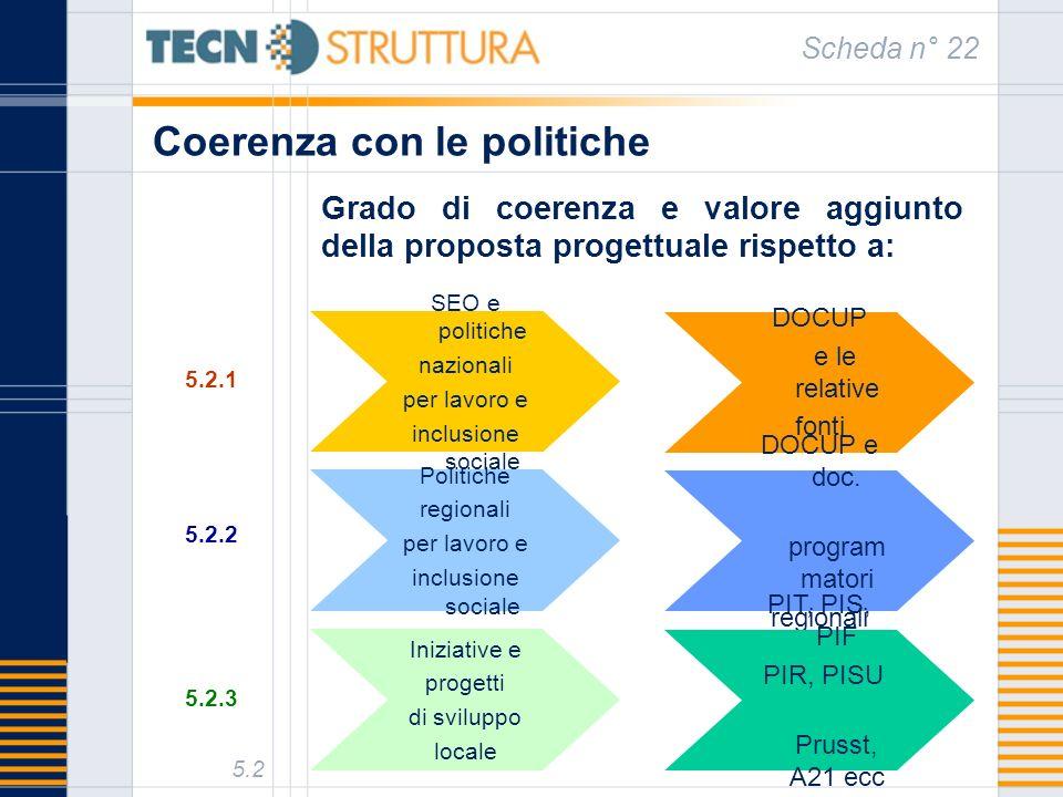 Coerenza con le politiche Scheda n° 22 5.2 Grado di coerenza e valore aggiunto della proposta progettuale rispetto a: 5.2.1 5.2.2 5.2.3 SEO e politich