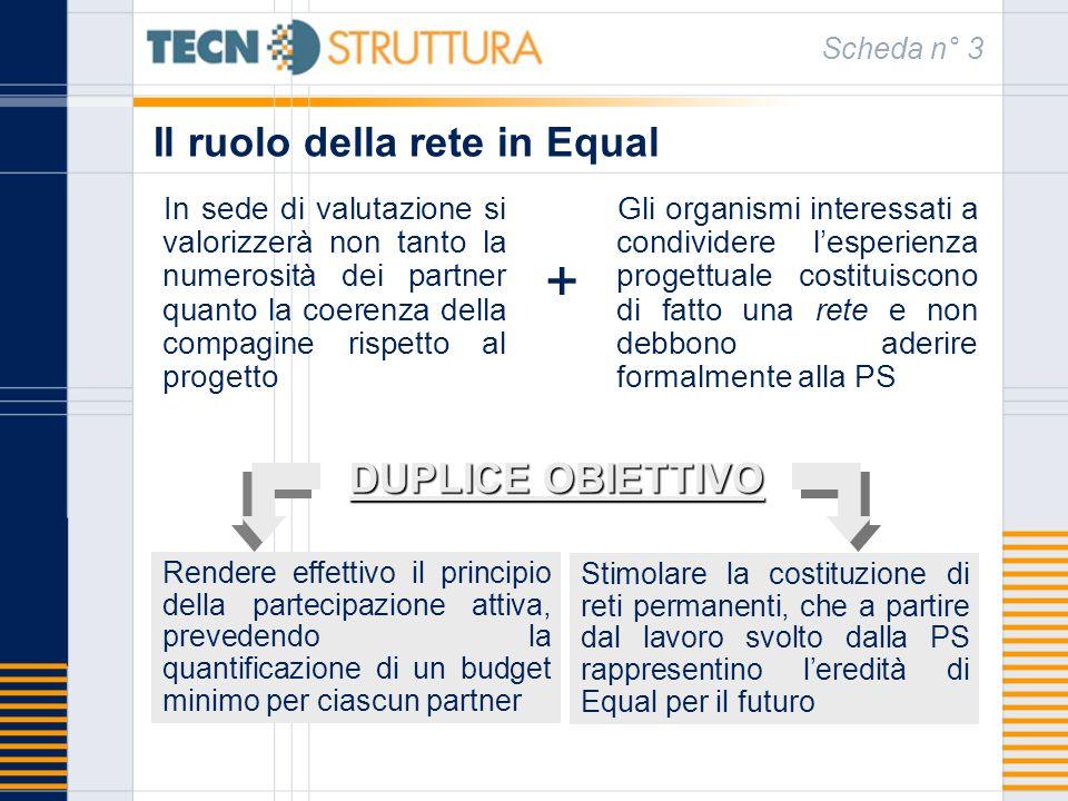 Il ruolo della rete in Equal Scheda n° 3 Rendere effettivo il principio della partecipazione attiva, prevedendo la quantificazione di un budget minimo