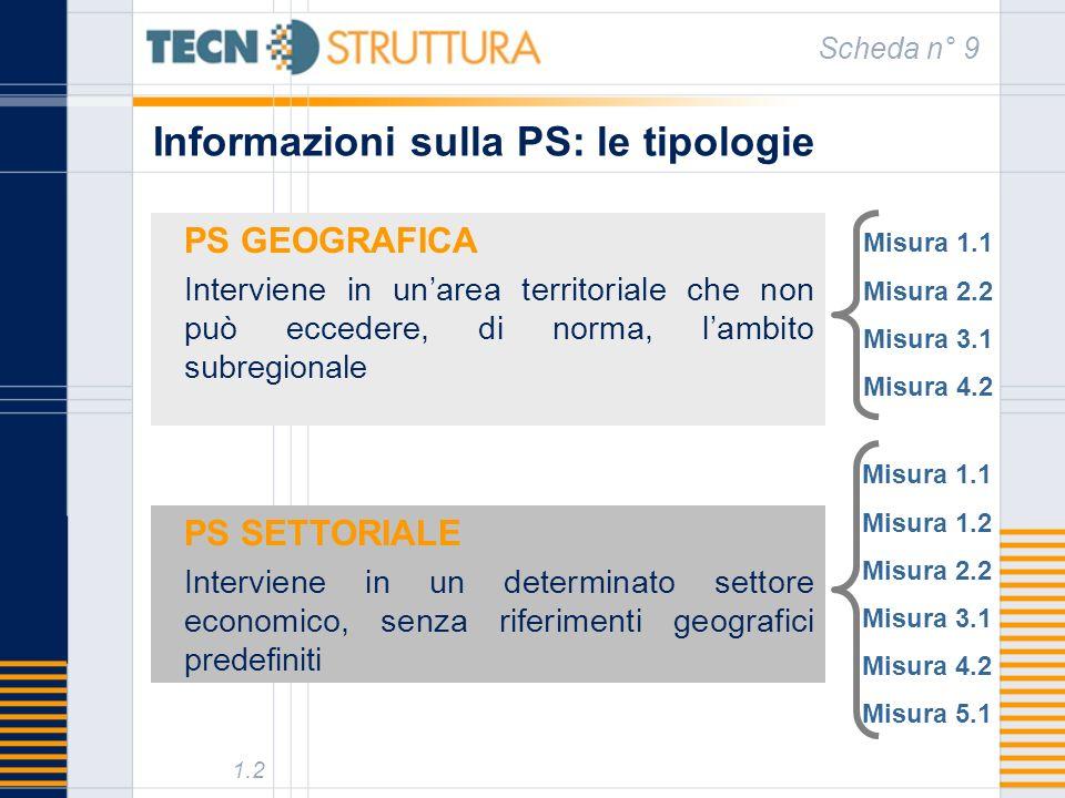 Informazioni sulla PS: le tipologie Scheda n° 9 PS GEOGRAFICA Interviene in unarea territoriale che non può eccedere, di norma, lambito subregionale P