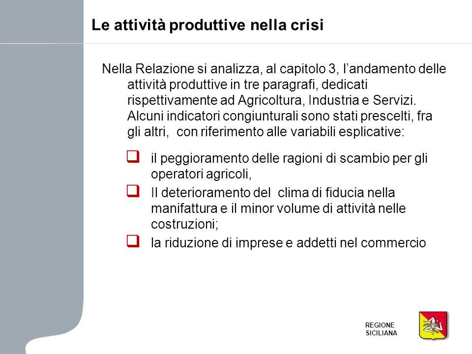 REGIONE SICILIANA Le attività produttive nella crisi Nella Relazione si analizza, al capitolo 3, landamento delle attività produttive in tre paragrafi