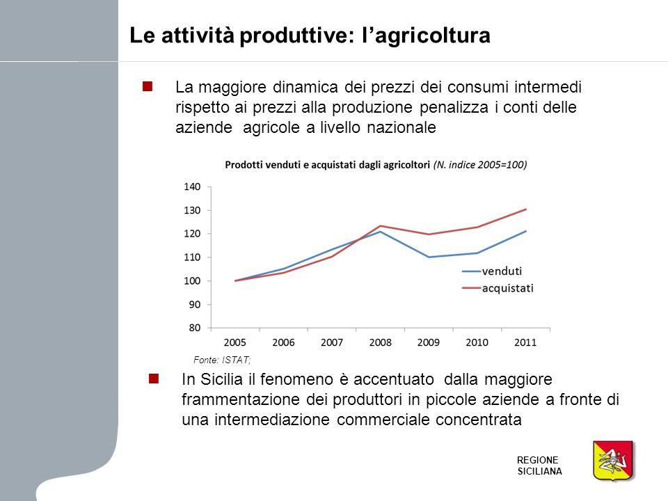 REGIONE SICILIANA La maggiore dinamica dei prezzi dei consumi intermedi rispetto ai prezzi alla produzione penalizza i conti delle aziende agricole a