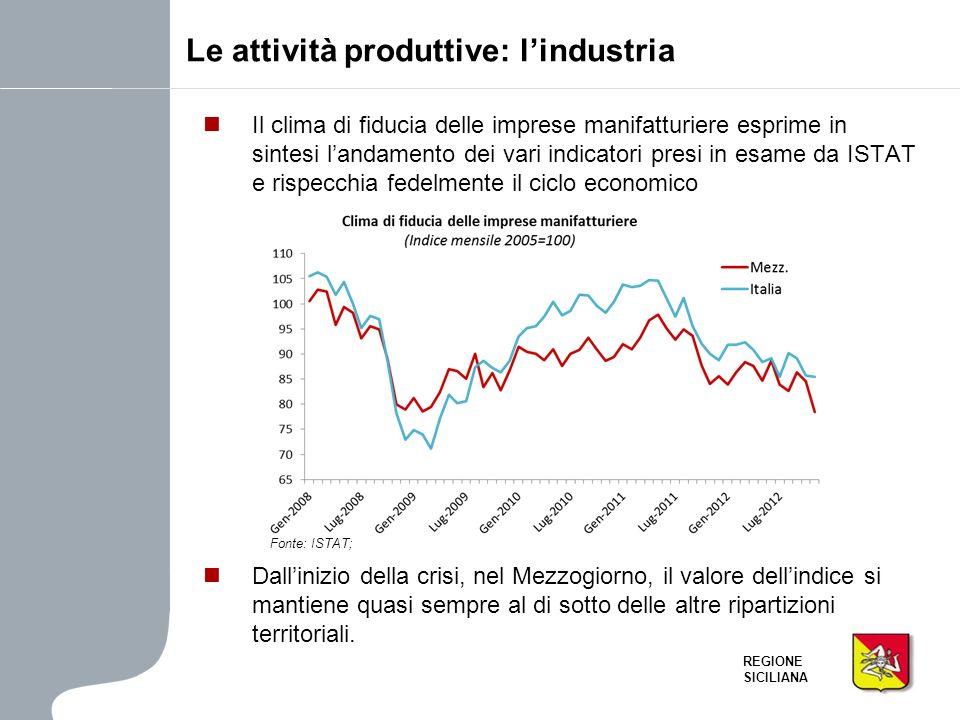 REGIONE SICILIANA Il clima di fiducia delle imprese manifatturiere esprime in sintesi landamento dei vari indicatori presi in esame da ISTAT e rispecc