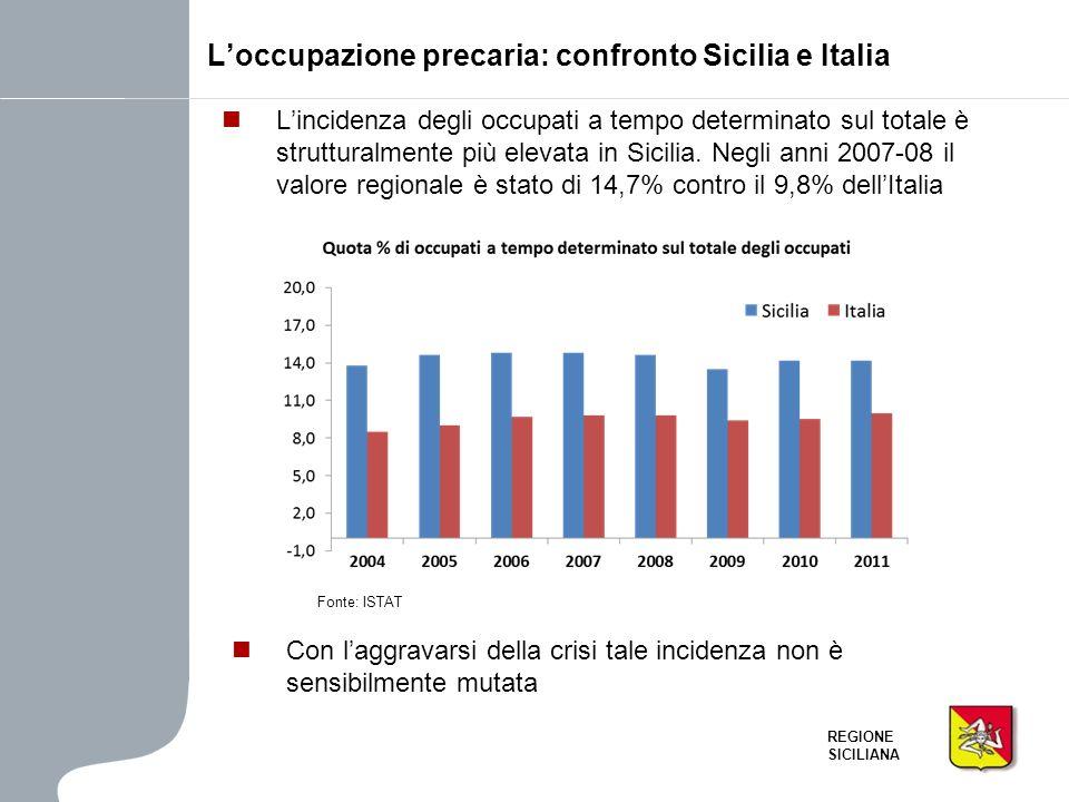 REGIONE SICILIANA Lincidenza degli occupati a tempo determinato sul totale è strutturalmente più elevata in Sicilia. Negli anni 2007-08 il valore regi