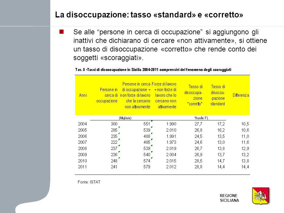 REGIONE SICILIANA Se alle persone in cerca di occupazione si aggiungono gli inattivi che dichiarano di cercare «non attivamente», si ottiene un tasso