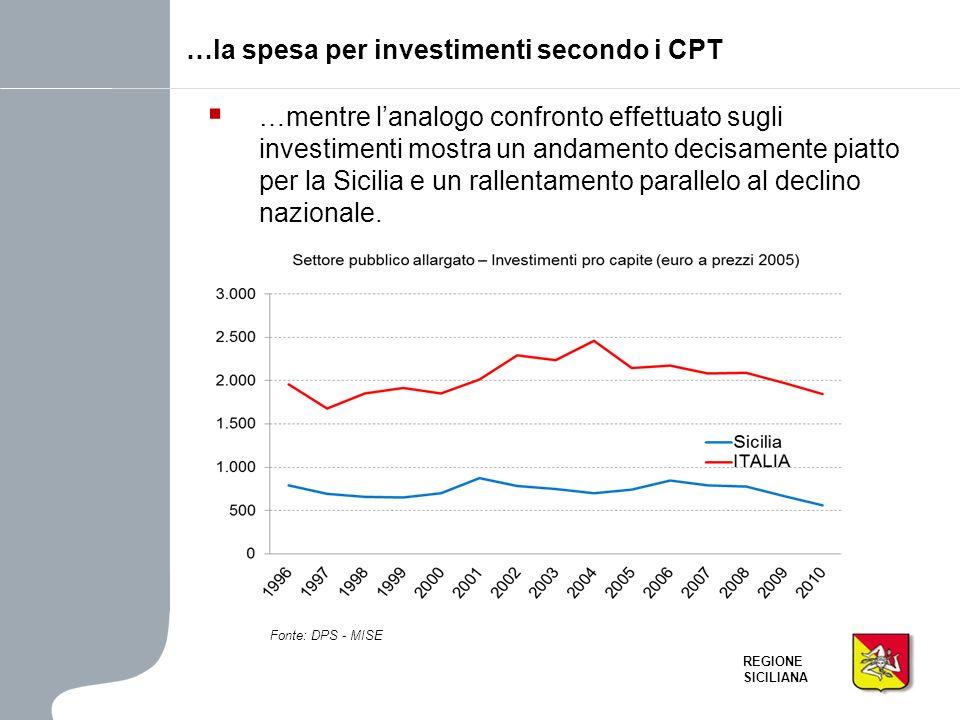 REGIONE SICILIANA …mentre lanalogo confronto effettuato sugli investimenti mostra un andamento decisamente piatto per la Sicilia e un rallentamento pa