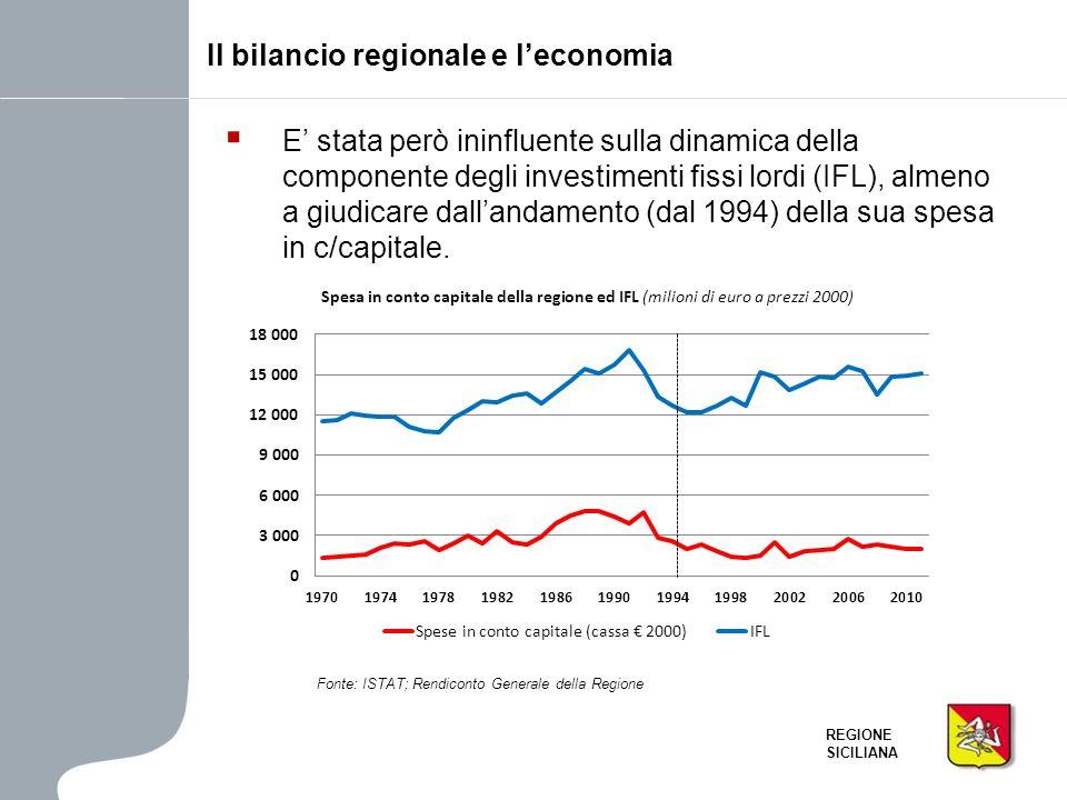 REGIONE SICILIANA E stata però ininfluente sulla dinamica della componente degli investimenti fissi lordi (IFL), almeno a giudicare dallandamento (dal
