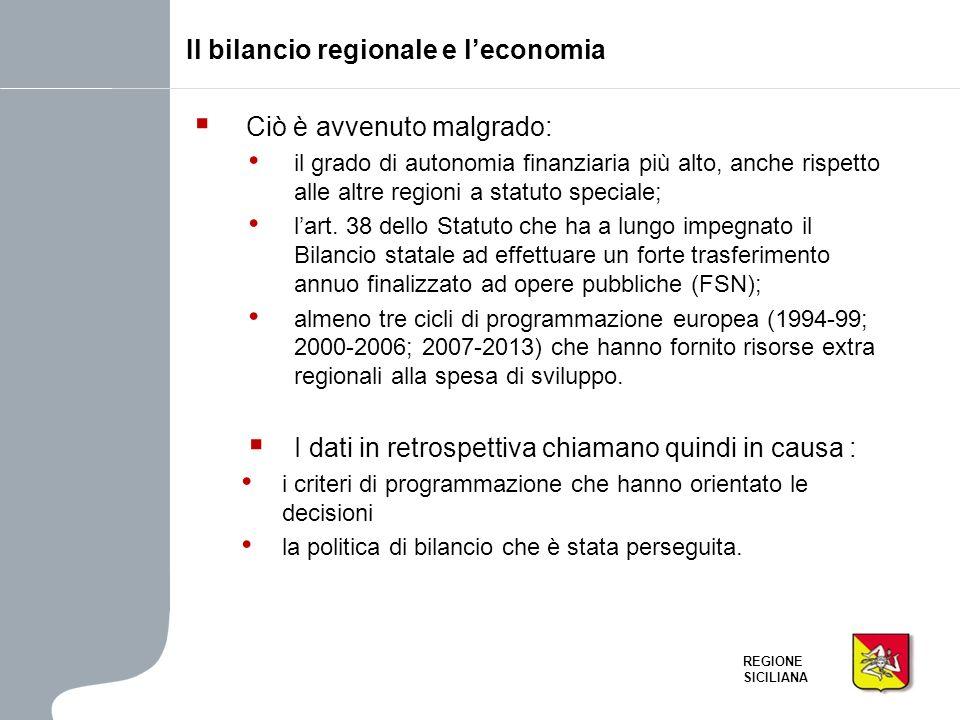 REGIONE SICILIANA Ciò è avvenuto malgrado: il grado di autonomia finanziaria più alto, anche rispetto alle altre regioni a statuto speciale; lart. 38