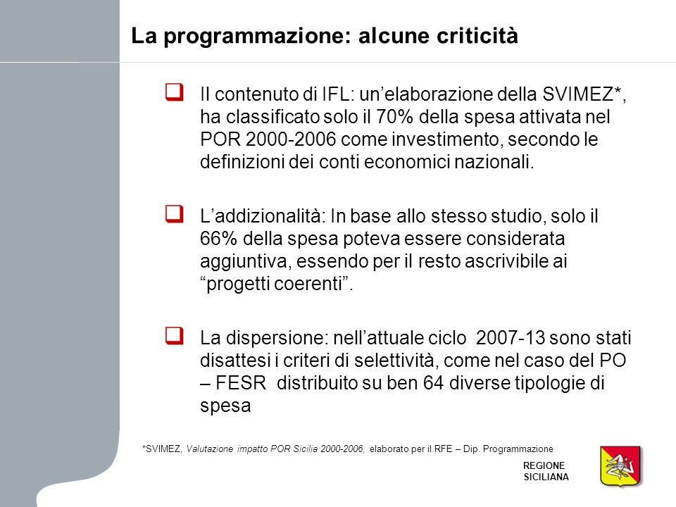 REGIONE SICILIANA La programmazione: alcune criticità Il contenuto di IFL: unelaborazione della SVIMEZ*, ha classificato solo il 70% della spesa attiv