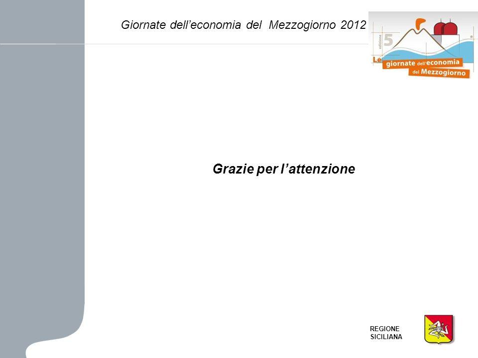 REGIONE SICILIANA Grazie per lattenzione Giornate delleconomia del Mezzogiorno 2012