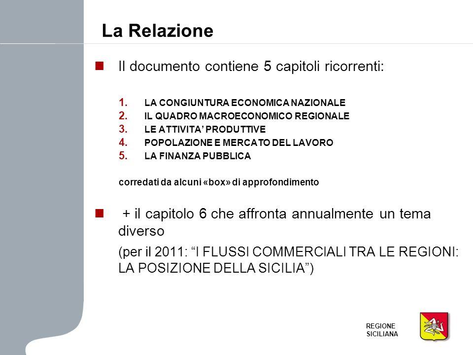 REGIONE SICILIANA Il documento contiene 5 capitoli ricorrenti: 1. LA CONGIUNTURA ECONOMICA NAZIONALE 2. IL QUADRO MACROECONOMICO REGIONALE 3. LE ATTIV