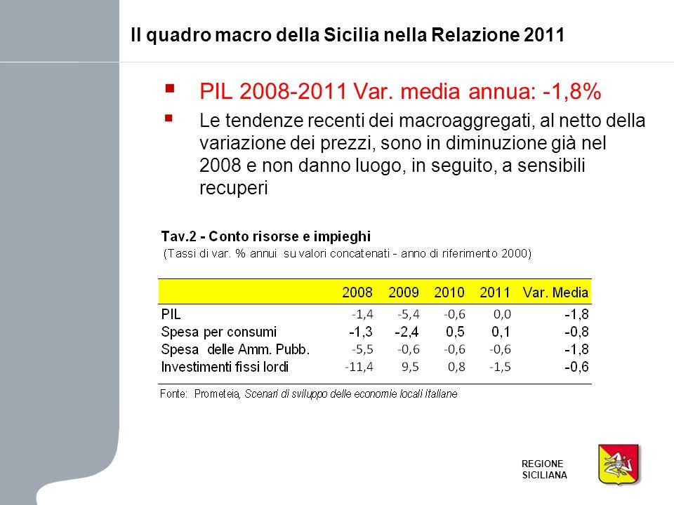 REGIONE SICILIANA PIL 2008-2011 Var. media annua: -1,8% Le tendenze recenti dei macroaggregati, al netto della variazione dei prezzi, sono in diminuzi