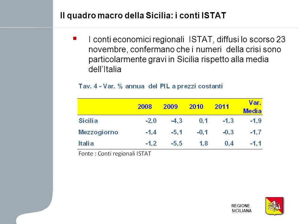 REGIONE SICILIANA I conti economici regionali ISTAT, diffusi lo scorso 23 novembre, confermano che i numeri della crisi sono particolarmente gravi in