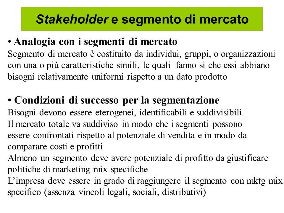 Stakeholder e segmento di mercato Analogia con i segmenti di mercato Segmento di mercato è costituito da individui, gruppi, o organizzazioni con una o