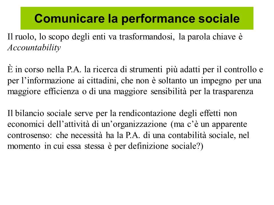 Comunicare la performance sociale Il ruolo, lo scopo degli enti va trasformandosi, la parola chiave è Accountability È in corso nella P.A. la ricerca