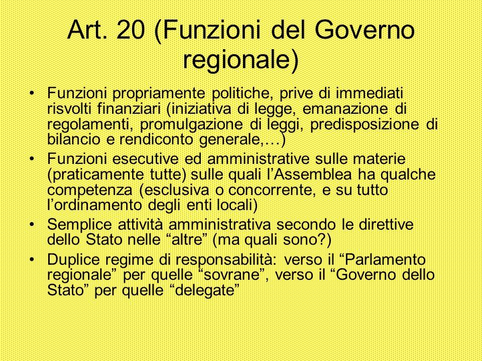 Art. 20 (Funzioni del Governo regionale) Funzioni propriamente politiche, prive di immediati risvolti finanziari (iniziativa di legge, emanazione di r