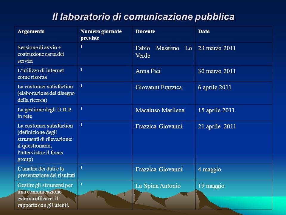 Il laboratorio di comunicazione pubblica ArgomentoNumero giornate previste DocenteData Sessione di avvio + costruzione carta dei servizi 1 Fabio Massi