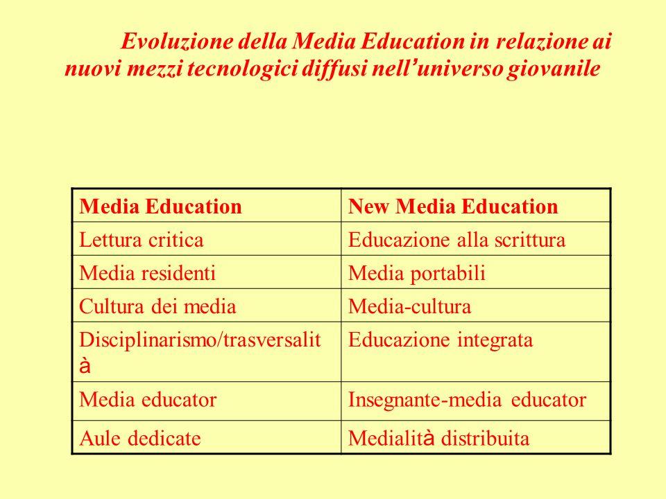 Evoluzione della Media Education in relazione ai nuovi mezzi tecnologici diffusi nell universo giovanile Media EducationNew Media Education Lettura cr
