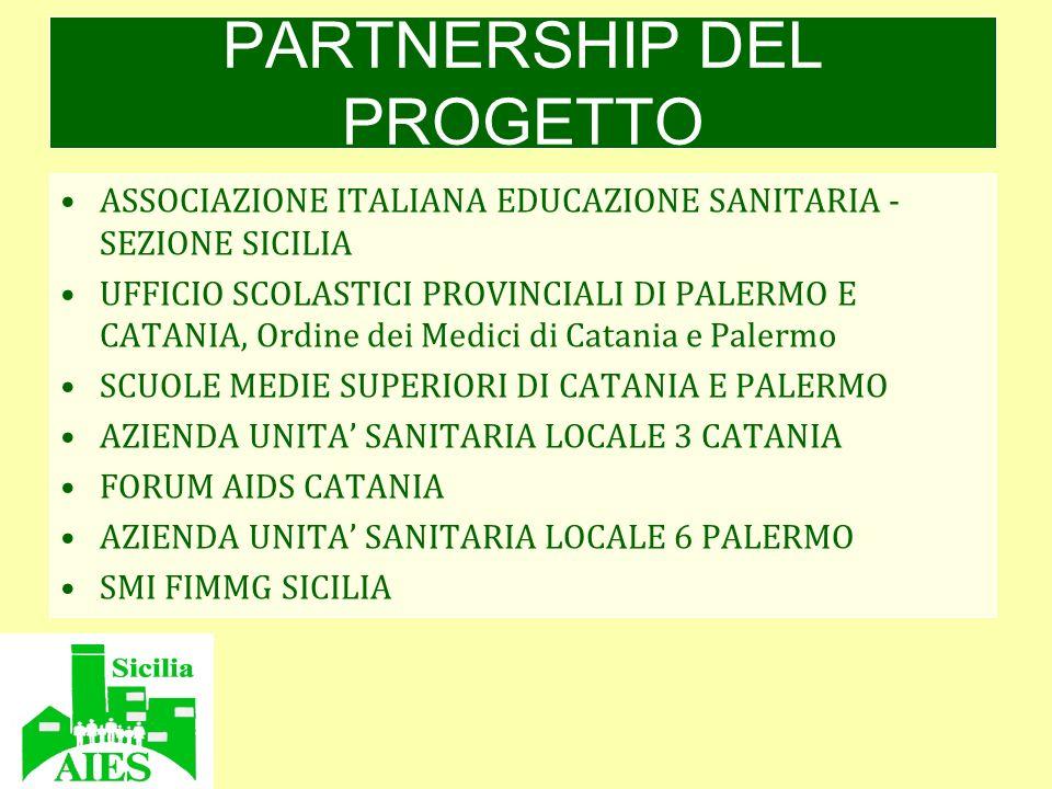 PARTNERSHIP DEL PROGETTO ASSOCIAZIONE ITALIANA EDUCAZIONE SANITARIA - SEZIONE SICILIA UFFICIO SCOLASTICI PROVINCIALI DI PALERMO E CATANIA, Ordine dei