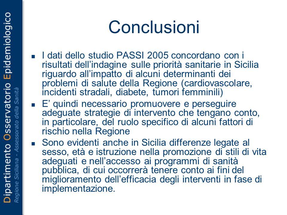 Conclusioni I dati dello studio PASSI 2005 concordano con i risultati dellindagine sulle priorità sanitarie in Sicilia riguardo allimpatto di alcuni d