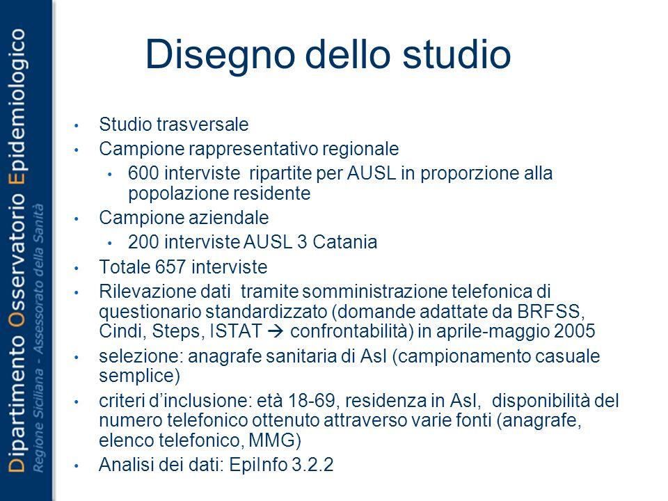 Disegno dello studio Studio trasversale Campione rappresentativo regionale 600 interviste ripartite per AUSL in proporzione alla popolazione residente