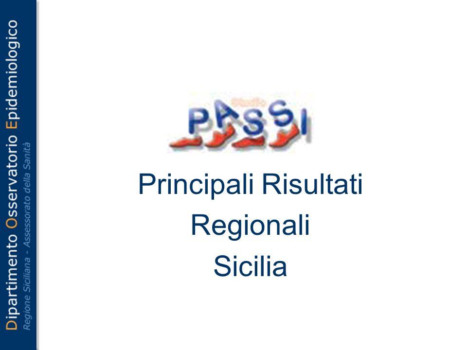 Principali Risultati Regionali Sicilia