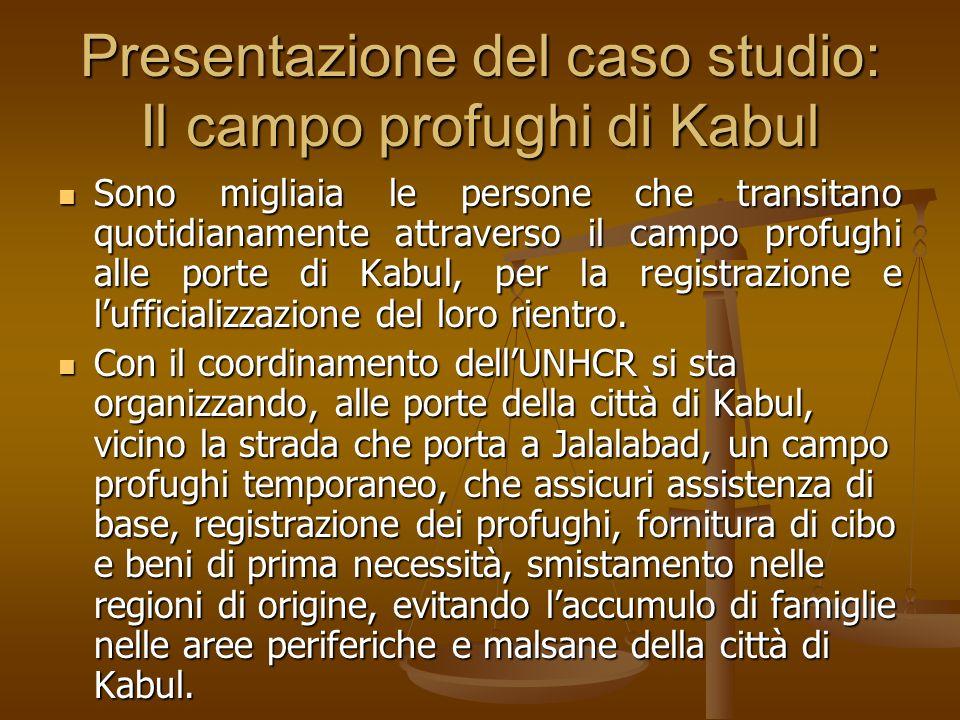Presentazione del caso studio: Il campo profughi di Kabul Sono migliaia le persone che transitano quotidianamente attraverso il campo profughi alle po
