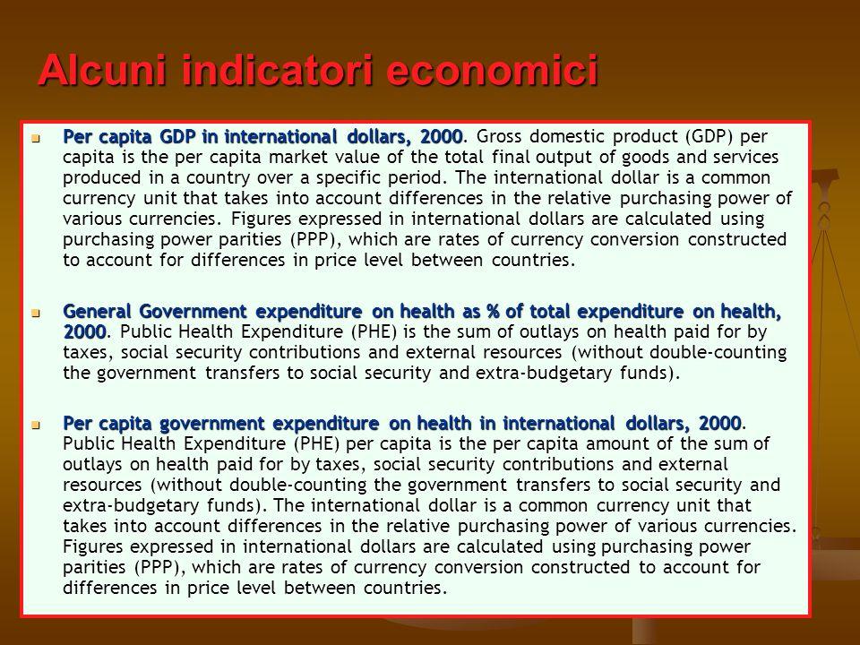 Alcuni indicatori economici Per capita GDP in international dollars, 2000. Gross domestic product (GDP) per capita is the per capita market value of t