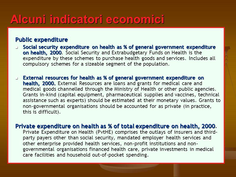 Alcuni indicatori economici Public expenditure Social security expenditure on health as % of general government expenditure on health, 2000. Social Se