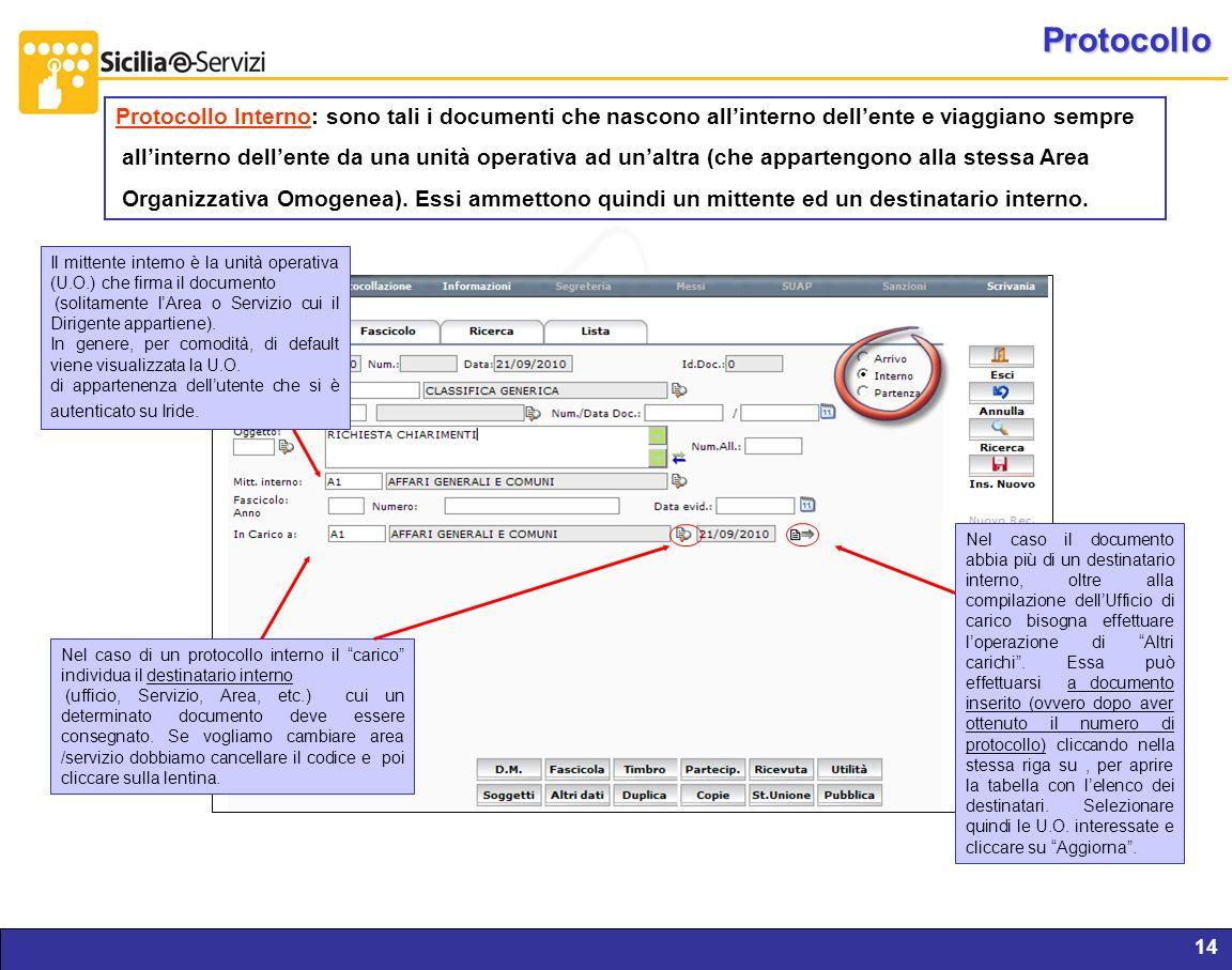Report servizi IVR e CM14 Protocollo Protocollo Interno: sono tali i documenti che nascono allinterno dellente e viaggiano sempre allinterno dellente