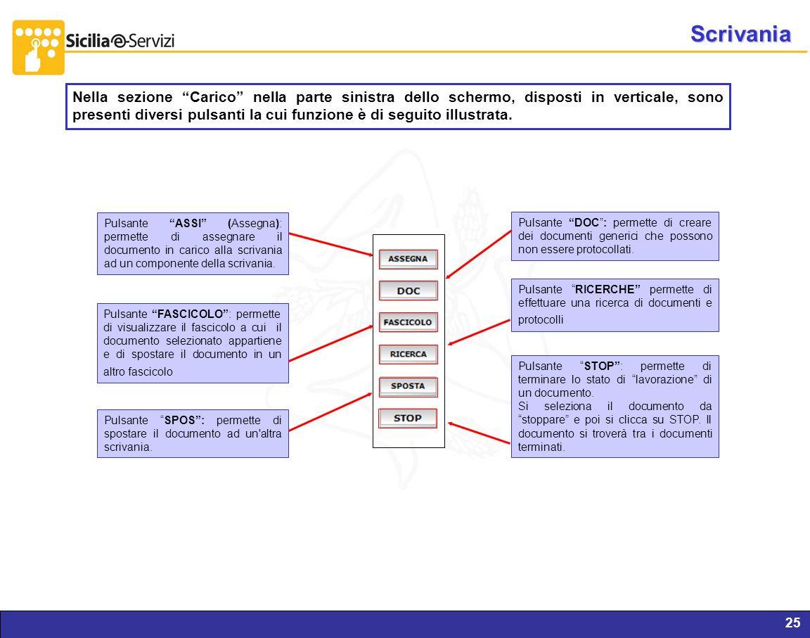 Report servizi IVR e CM25 Scrivania Nella sezione Carico nella parte sinistra dello schermo, disposti in verticale, sono presenti diversi pulsanti la