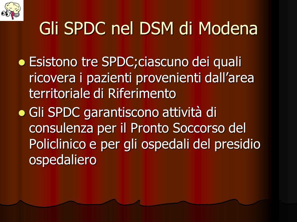 Gli SPDC nel DSM di Modena Esistono tre SPDC;ciascuno dei quali ricovera i pazienti provenienti dallarea territoriale di Riferimento Esistono tre SPDC