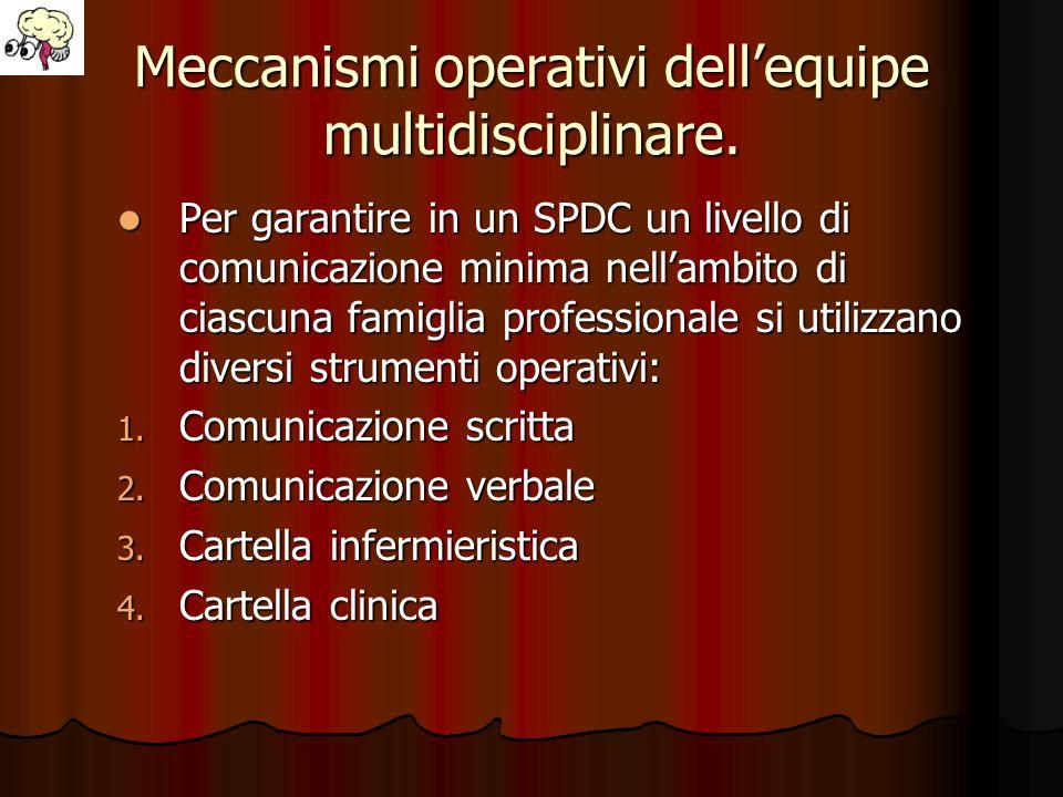 Meccanismi operativi dellequipe multidisciplinare. Per garantire in un SPDC un livello di comunicazione minima nellambito di ciascuna famiglia profess
