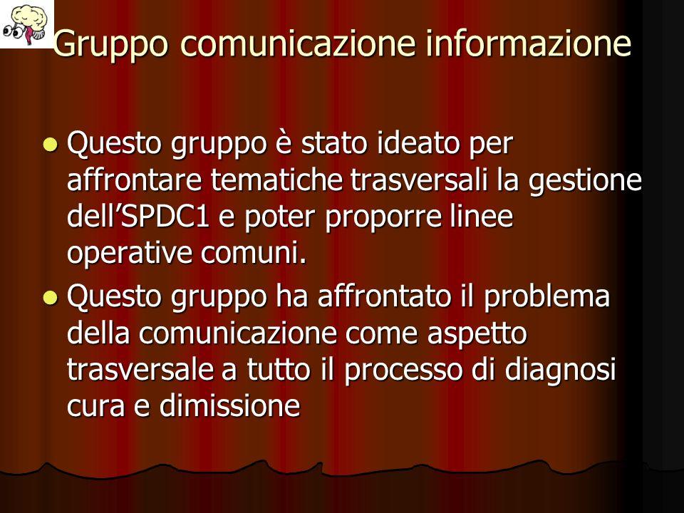 Gruppo comunicazione informazione Questo gruppo è stato ideato per affrontare tematiche trasversali la gestione dellSPDC1 e poter proporre linee opera