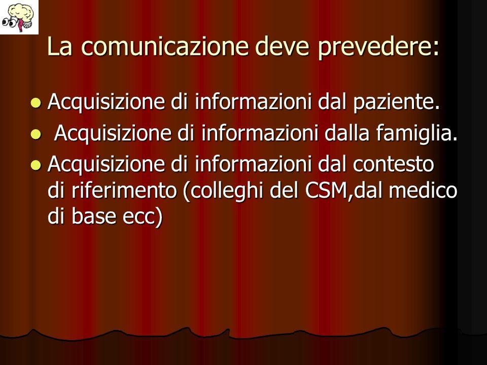 La comunicazione deve prevedere: Acquisizione di informazioni dal paziente. Acquisizione di informazioni dal paziente. Acquisizione di informazioni da